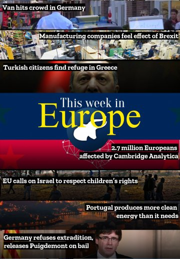 This Week in Europe